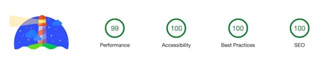 Google Lighthouse scores