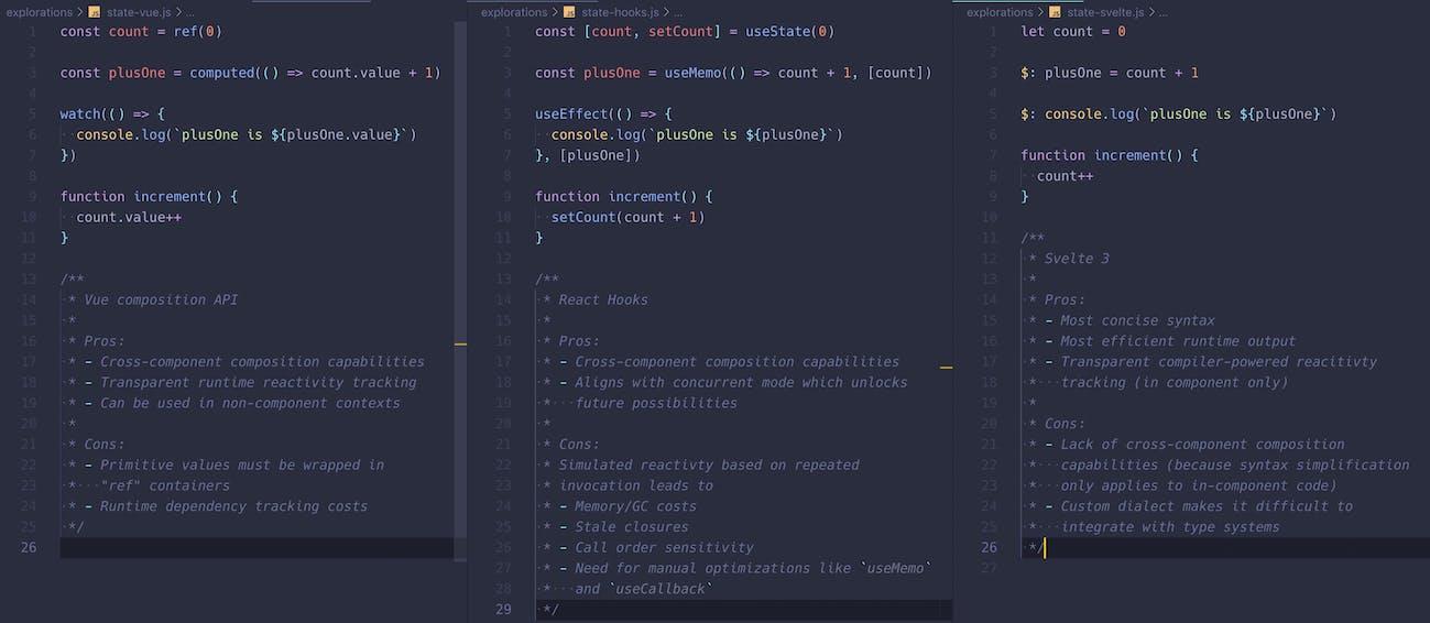 Evan You Framework tradeoff comparison.