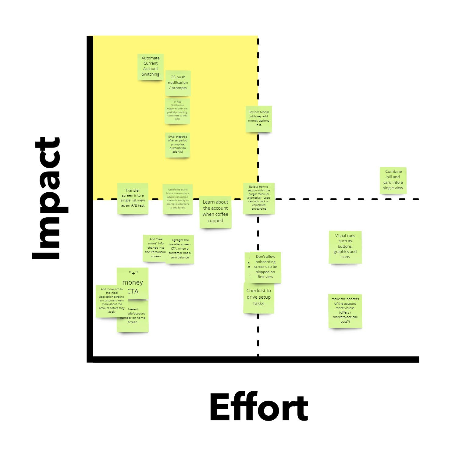 An impact/effort scale with solutions on it.