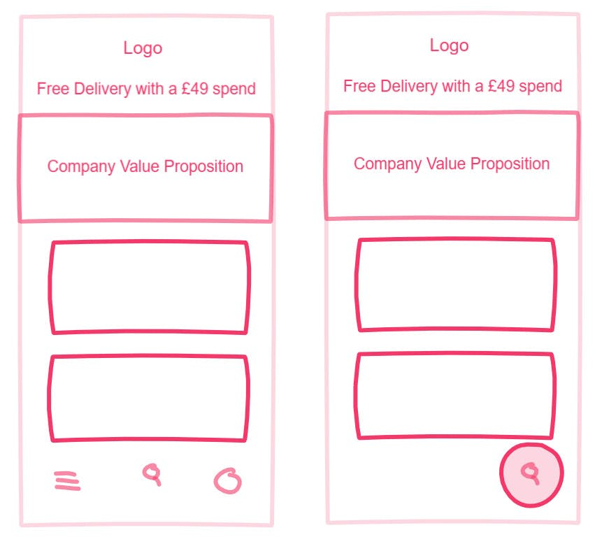 wireframes that include a value propostion